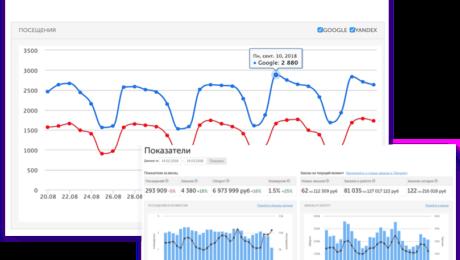 продвижение и поисковая оптимизация сайтов seo