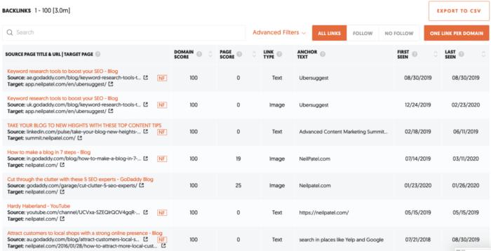Сео оптимизация сайта самостоятельно 10
