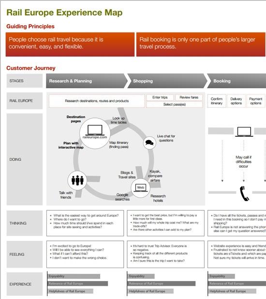 Секрет создания веб-сайтов: архитектура веб-сайтов 10